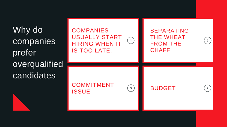 Why are companies obsessed with overqualified candidates?